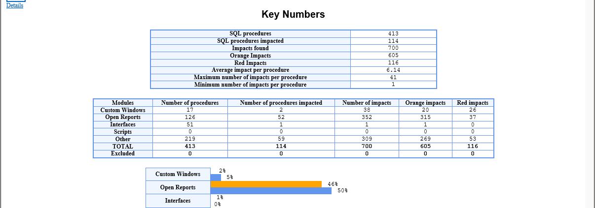 KIA summary